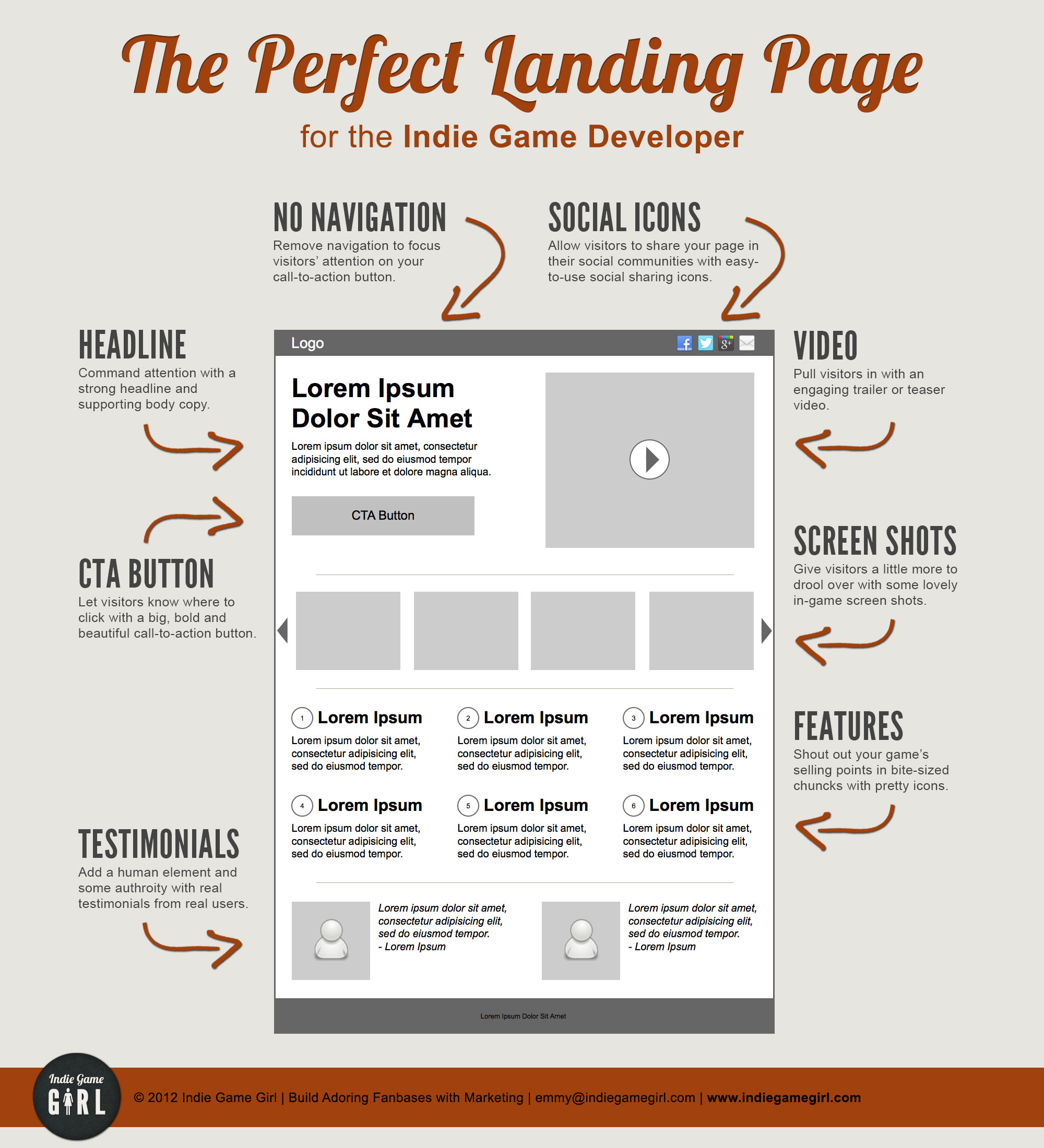 Best Landing Pages | Marketing | Leeds